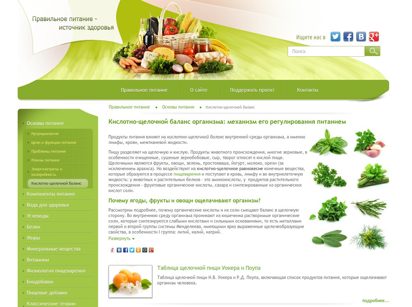 сайт правильного питания для похудения
