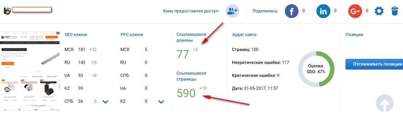 SEO для привлечения клиентов на сайт